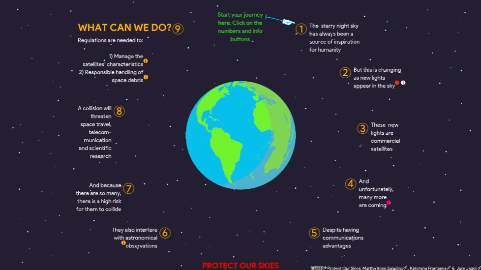 Protect Our Skies: What is satellite pollution, how does satellite pollution affect astronomy.