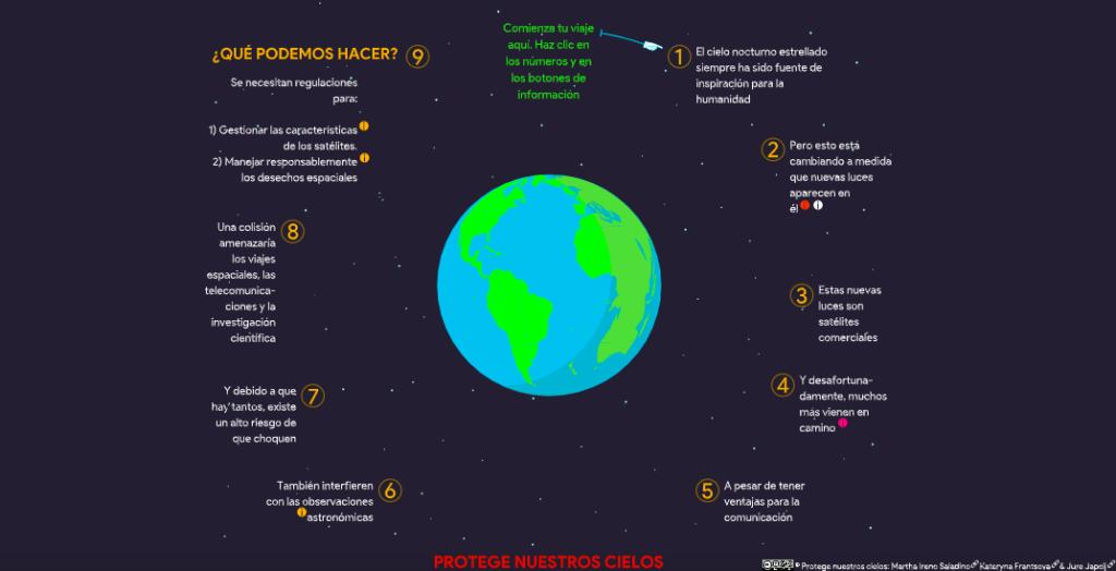 Infografía constelaciones satelitales y astronomía.